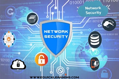 Importance of Cyber Security in India | What is Cyber Security